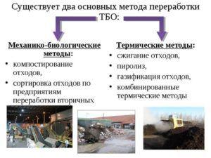 Существует два основных метода переработки ТБО