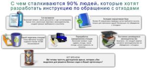 Куда обратиться за услугами вывоза отходов в России