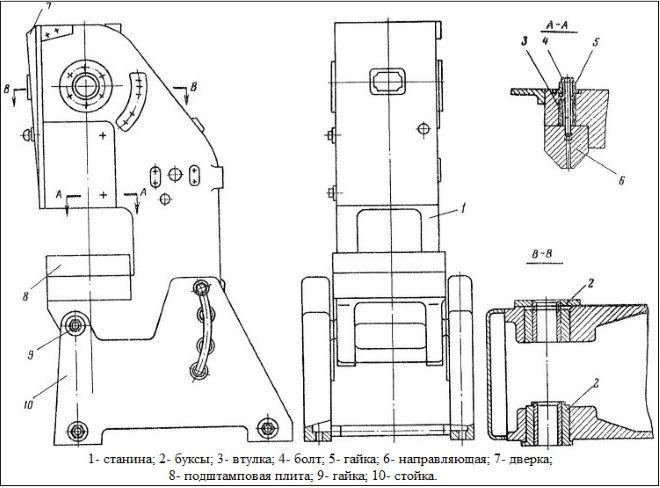 Основные части механического кривошипного пресса
