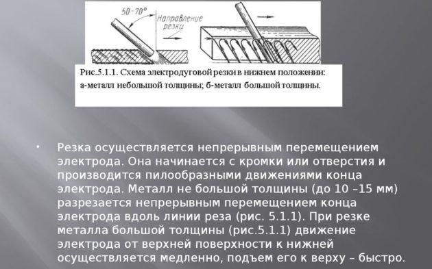 Электродуговая резка металла