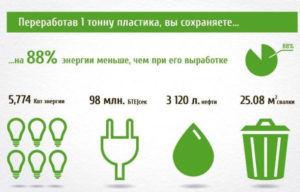 Переработка пластиковых отходов - какая от этого польза