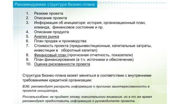 Рекомендуемая структура бизнес-плана