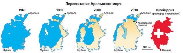 Изменение Аральского моря с годами