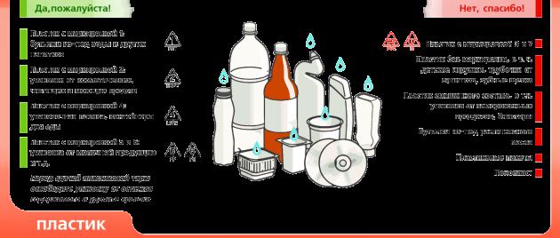 Какая тара подлежит переработке