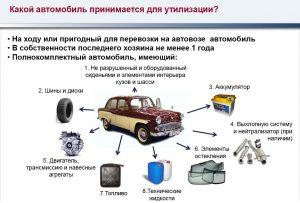 Каккой автомобиль принимают в утилизацию по государственной программе