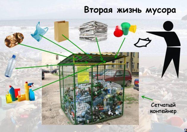 Сбор пластиковой продукции