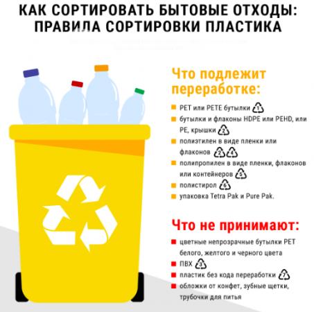 Какой пластик можно сдавать