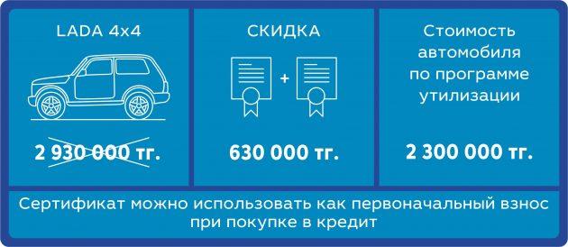 Сертификат на скидку при приобретении нового транспортного средства
