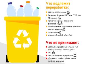Бытовые отходы из пластика, подлежащие переработке