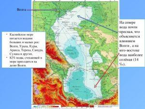 Каспийское море - географическое положение