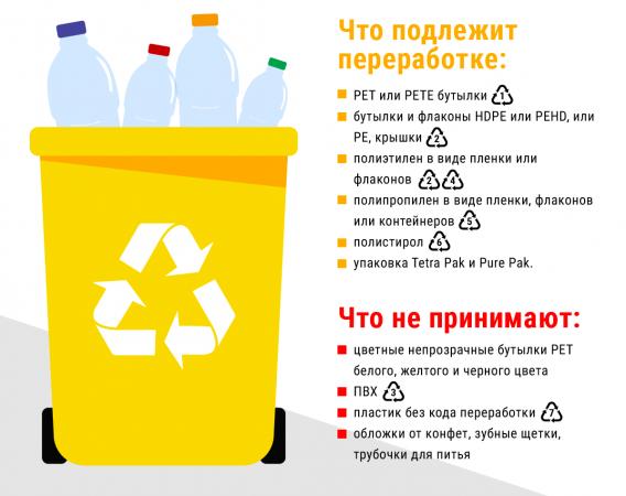 Краткая инструкция по сортировке пластиковых отходов