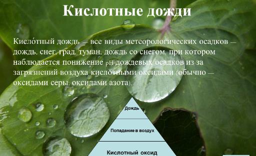 Образование кислотных дождей