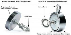 Отличие одностороннего и двухстороннего магнитов