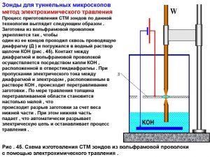 Схема изготовления зондов с помощью электрохимического травления