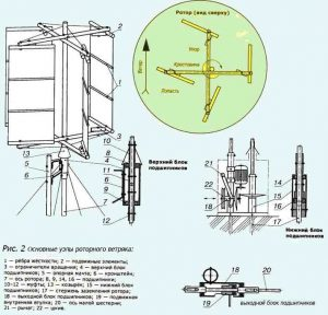 Схема основных узлов роторного ветряка