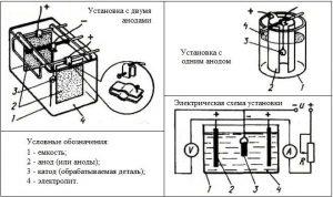 Схема установки для электролитического никелирования