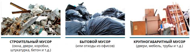 Виды мусора