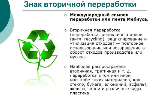 Что такое рециклинг