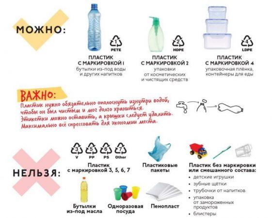 Какой пластик принимают на переработку