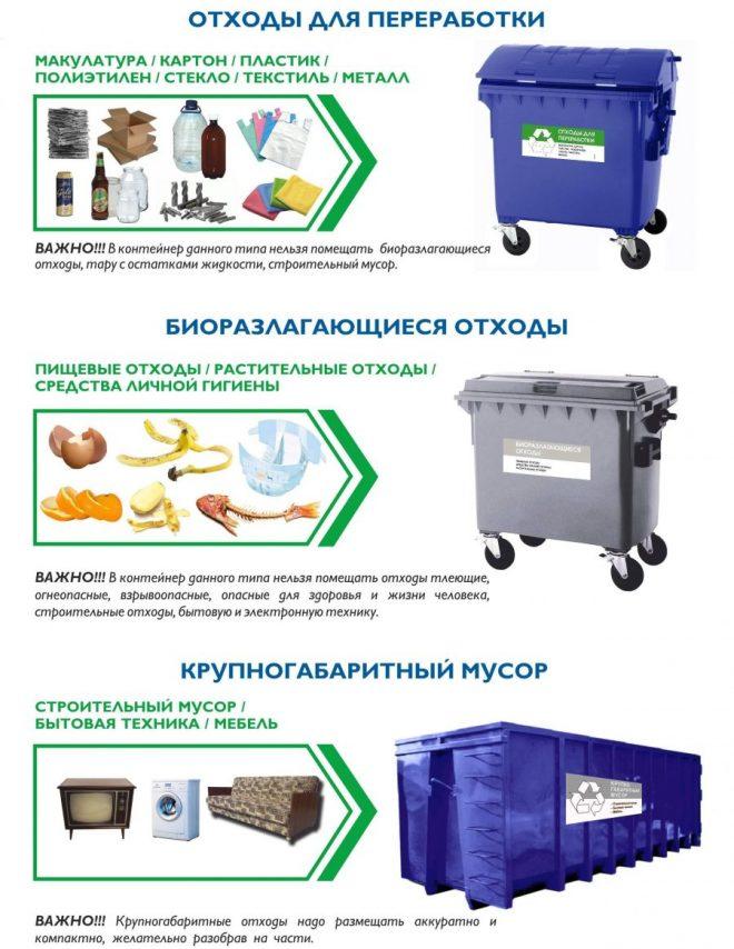 Отходы для переработки