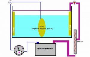 Схема гальванической ванны