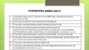 Структура ФККО на 2014 год