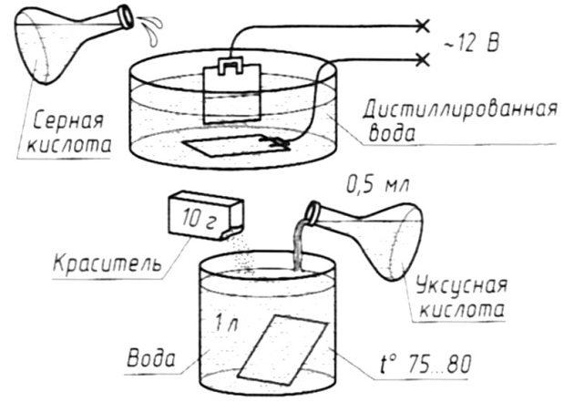 Технология анодирования алюминия в домашних условиях