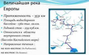 Характеристика реки Волга