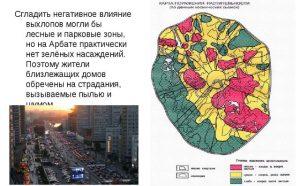 Негативное влияние выхлопных газов в России