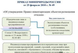 Приказ № 49 Минприроды РФ