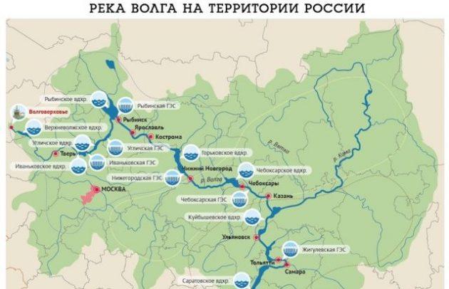 Водохранилища реки Волга