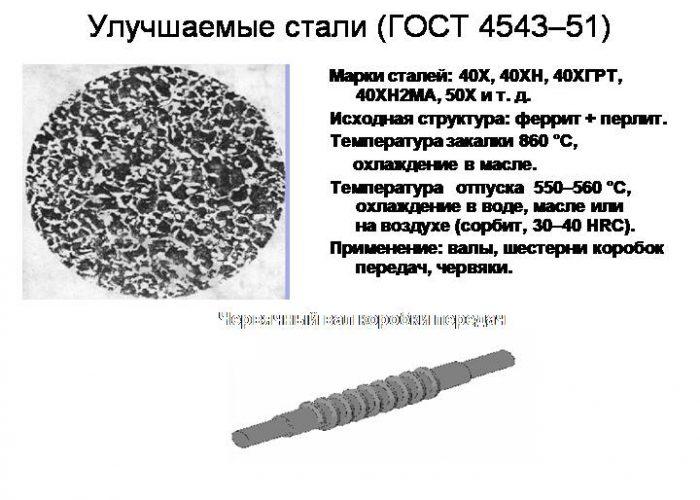 Сталь 40Х-50Х